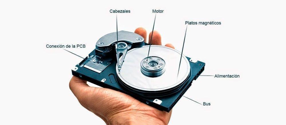 Estructura y funcionamiento de un disco duro explicado por Quilare