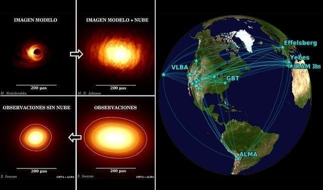Como levantar el velo que cubre el agujero negro de nuestra