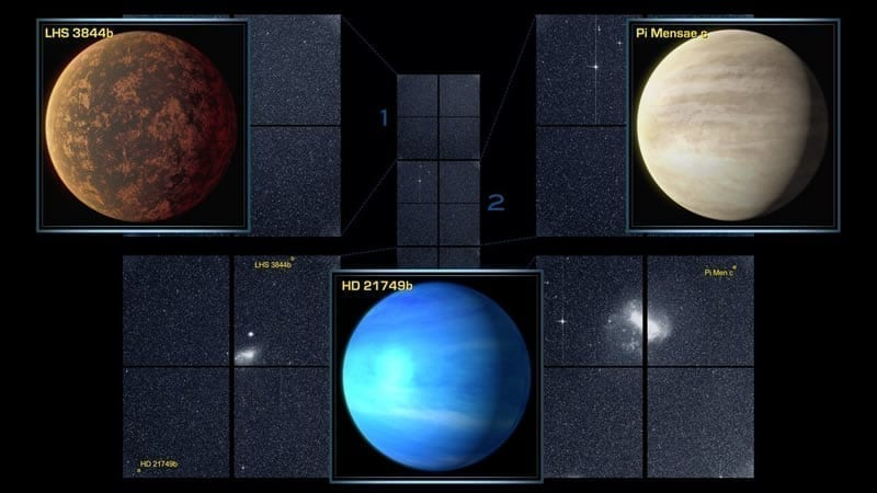 TESS ha descubierto tres nuevos exoplanetas confirmados gracias a los datos recogidos por las cuatro cámaras del satélite. Image Credit: NASA/MIT/TESS
