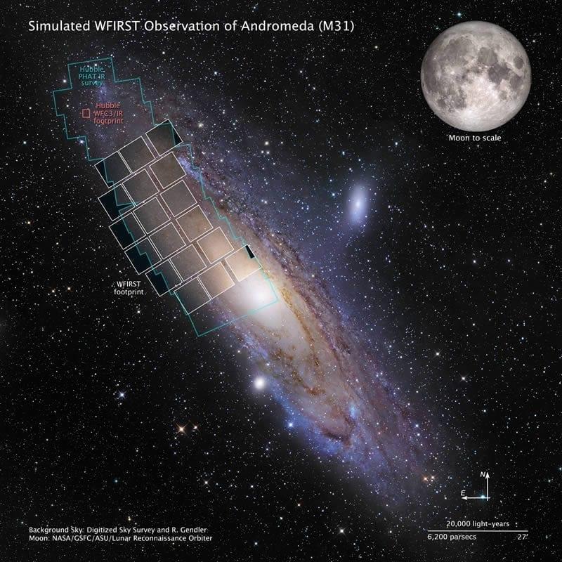 Este gráfico muestra una simulación de una observación de WFIRST de M31, también conocida como la galaxia Andrómeda. El Hubble usó más de 650 horas para obtener imágenes de las áreas delineadas en azul. Usando WFIRST, cubrir toda la galaxia tomaría solo tres horas. Credits: DSS, R. Gendle, NASA, GSFC, ASU, STScI, B. F. Williams