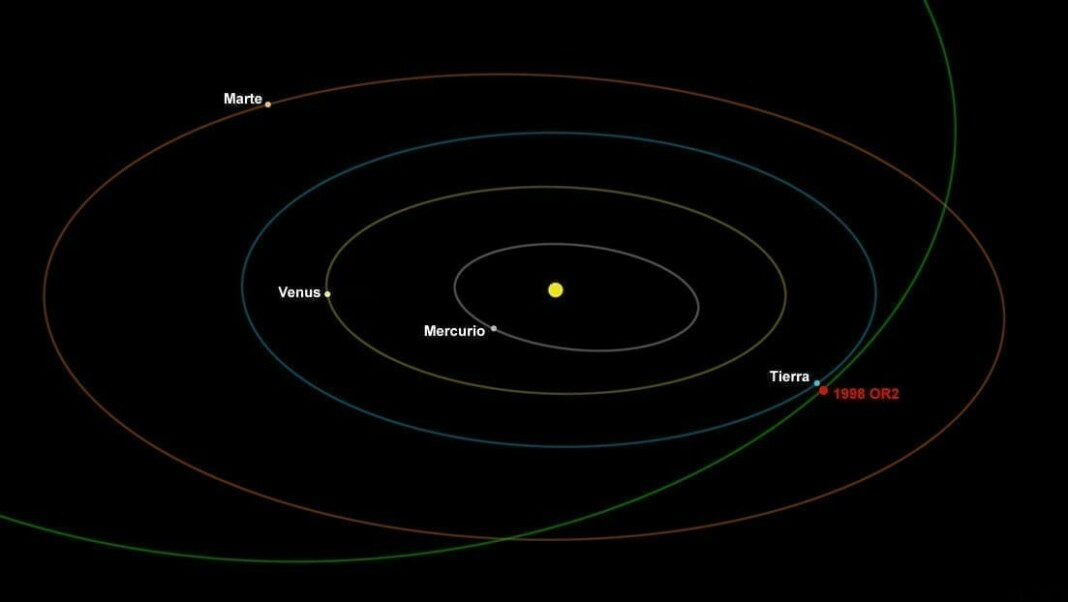 news Asteroide280420