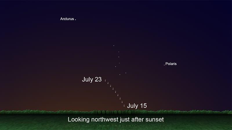Este gráfico muestra la ubicación del cometa C/2020 F3 justo después del atardecer, del 15 al 23 de Julio. Image Credit: NASA/JPL-Caltech